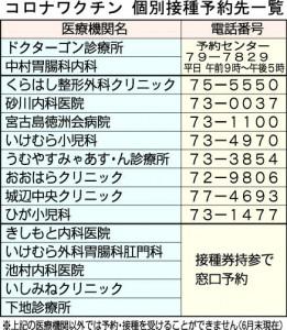 コロナワクチン_個別接種予約先一覧